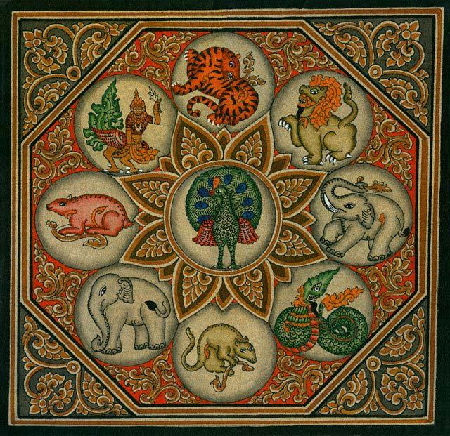 el-zodiaco-birmano